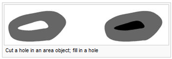 Cut a hole in an area object; fill in a hole